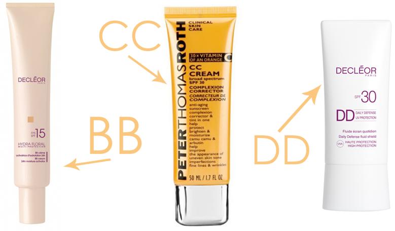 skillnaden mellan bb cream och cc cream